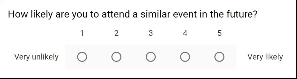 Post-Event Survey Questions: How likely are you to attend a similar event?